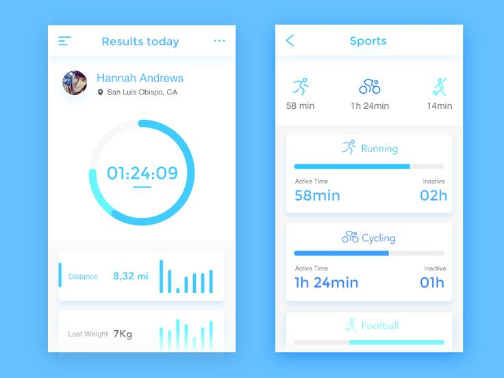 Record workouts e.g. calorie,weight,time etc. Timely help users adjust training  if you like, please press