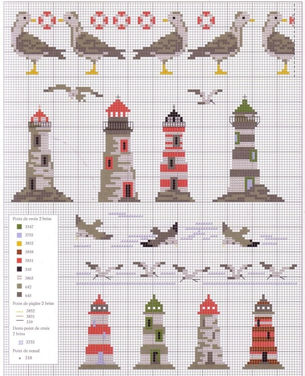 birds and lighthouses cross stitch