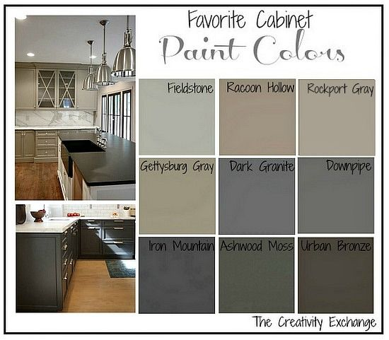 Favorite kitchen cabinet paint colors paint colors for Bathroom cabinet color ideas