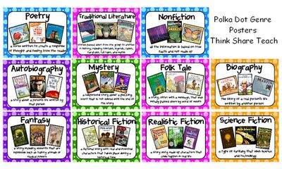 Think * Share * Teach: Free Polka Dot Genre Posters