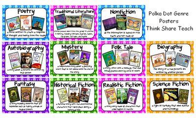 Think * Share * Teach: Free Polka Dot Genre Posters