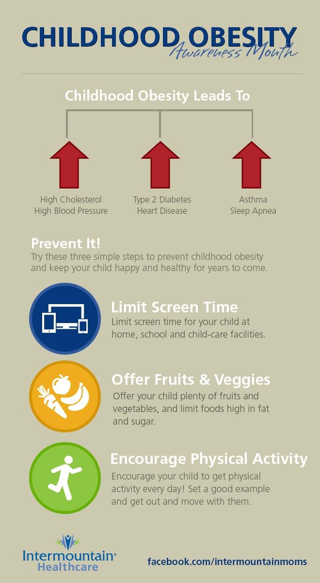 the cause and prevention of obesity in children Evaluation of children with obesity is aimed at determining the cause of weight  gain and  ease control and prevention (cdc) published bmi reference.