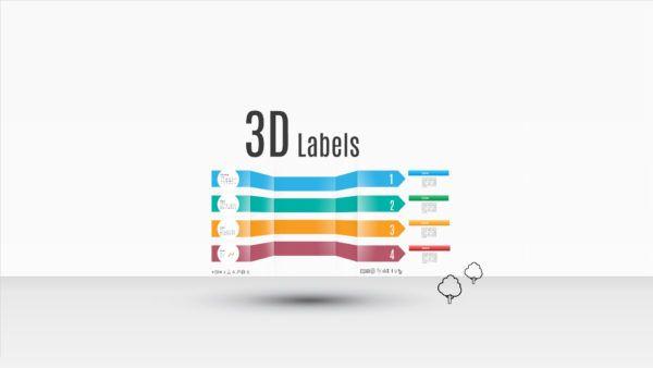 Prezi template 3D labels | Preziland http://preziland.com/
