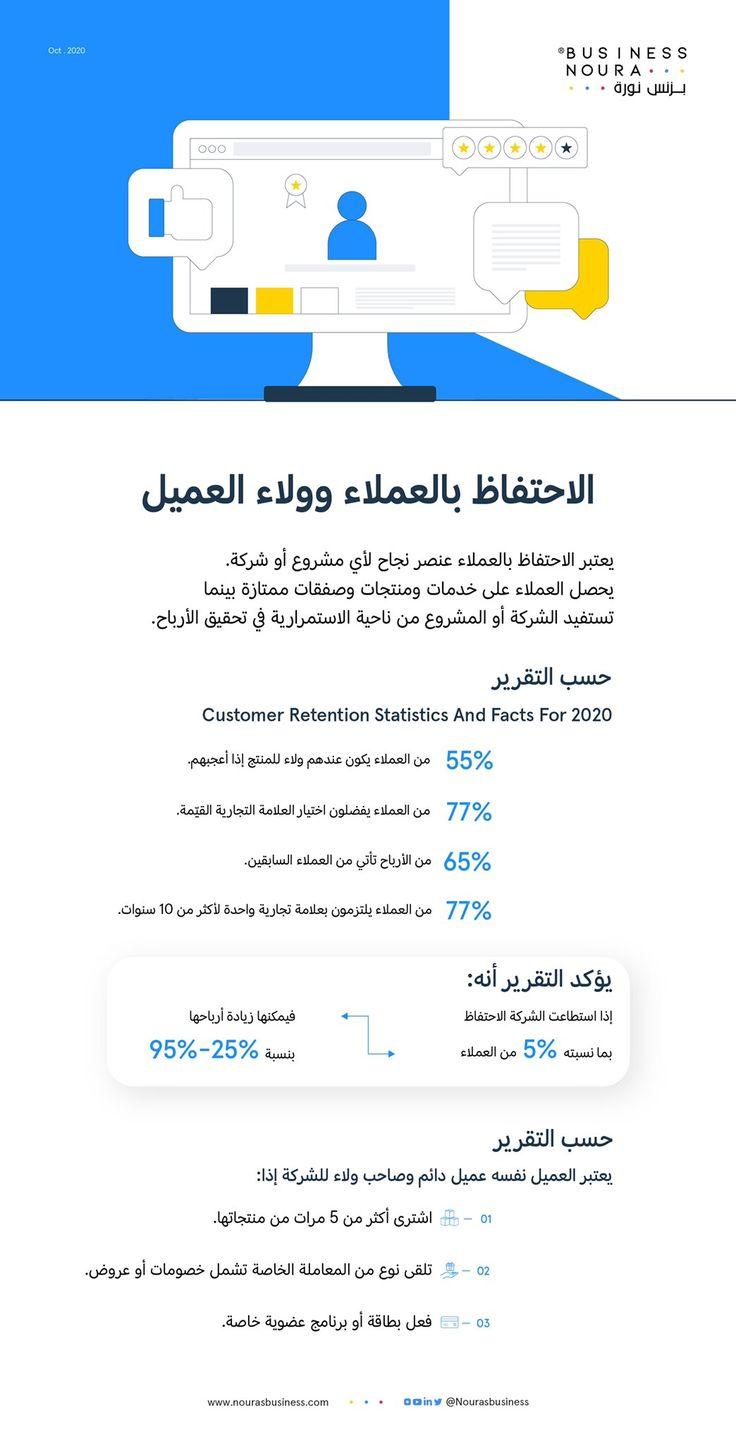 بزنس نورة On Twitter Customer Retention Marketing Location History