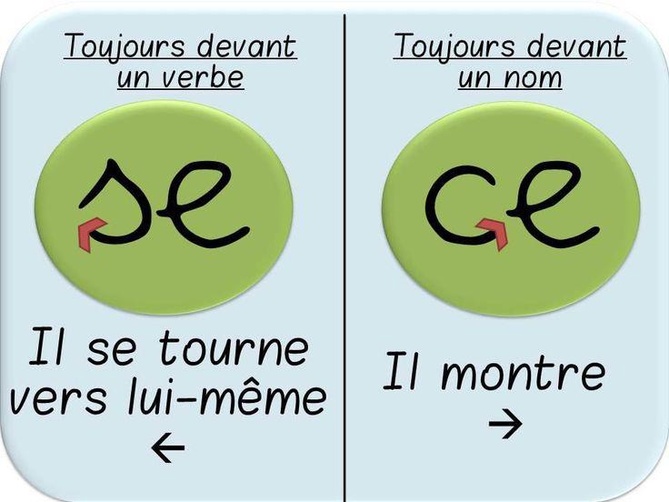 Homophones SE - CE