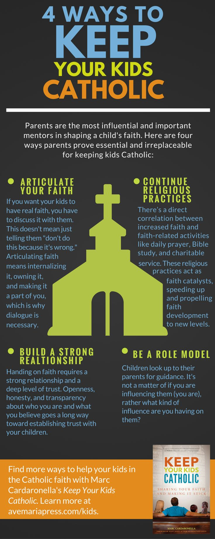 4 Ways to Keep Your Kids Catholic (Infographic). Inspired by Marc Cardaronella's book, Keep Your Kids Catholic
