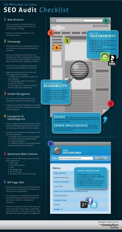 In 20 minutes or less, you can check your web page to make sure it is optimized for search engines. The InMotion Hosting SEO Audit infographic found at http://www.inmotionhosting.com/infographics/can help you spot common SEO mistakes and improve your website for higher search engine rank to increase traffic and sales.