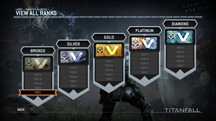 titanfall leagues - Google Search