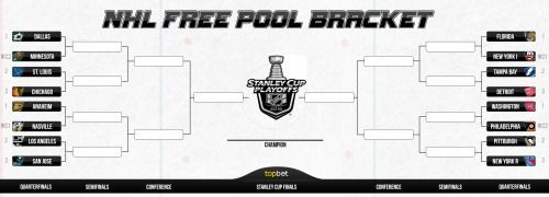 2016 #NHL Hockey Playoff Bracket Pool Pick 'Em. Who's ready for the #StanleyCup playoff run? Just click the link to find out more.