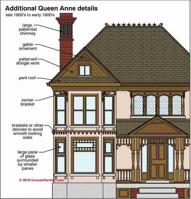 26 best exterior gothic revival images on pinterest for American building styles