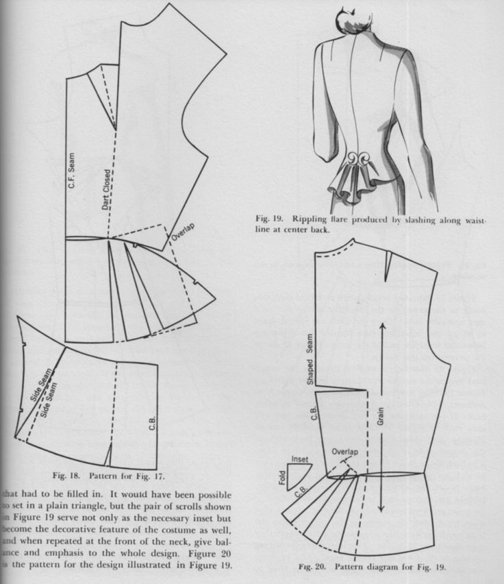 Drafting the pattern for a draped suit front and back - vintage patterns/ideas  http://theperfectnose.wordpress.com/2013/06/01/friday-freebie-dress-design-draping-and-flat-pattern-making/