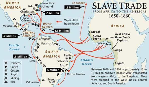 Breakdown of the African slave trade