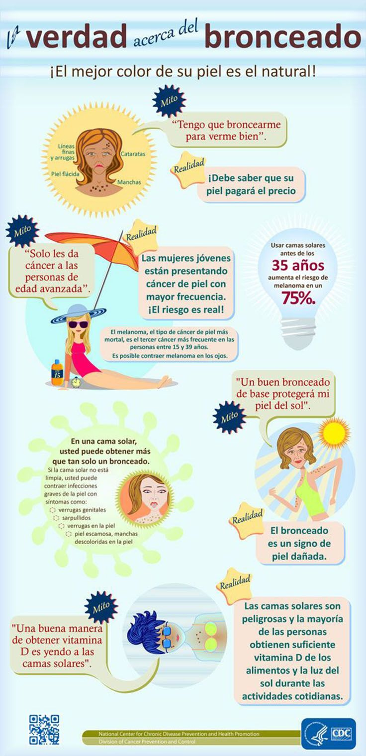 La verdad sobre el bronceado. #infografía #bronceado #salud
