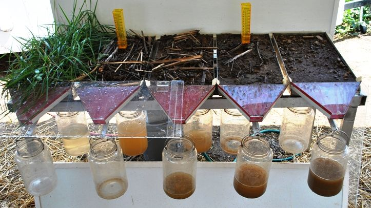 189 best soil water conservation images on pinterest for Soil and plant lab
