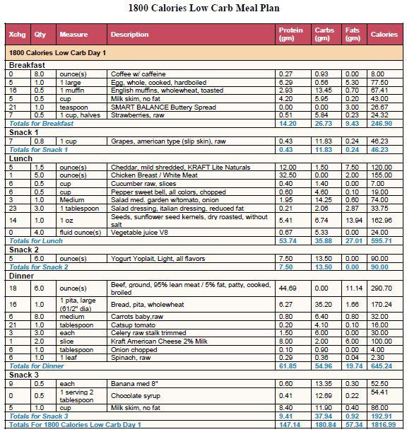 Best  Weight Loss Chart Ideas On   Fitness Journal