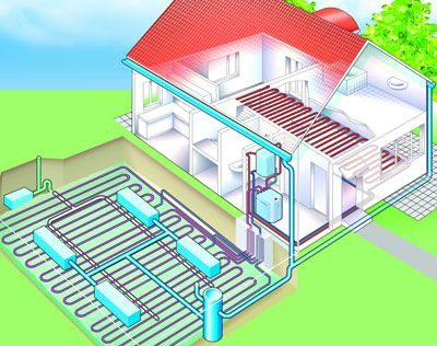 Residential Geothermal energy. Maybe some day!