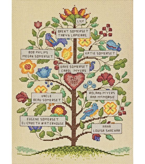 "I think I could do this. Cross stitch is pretty easy. Vintage Family Tree Counted Cross Stitch Kit-9""X12"" 14 Count"