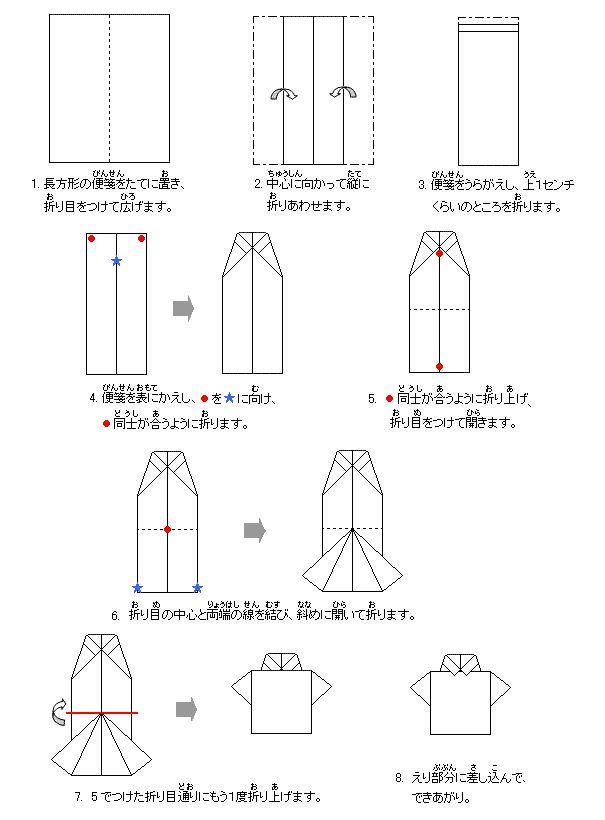 ワイシャツの折り方