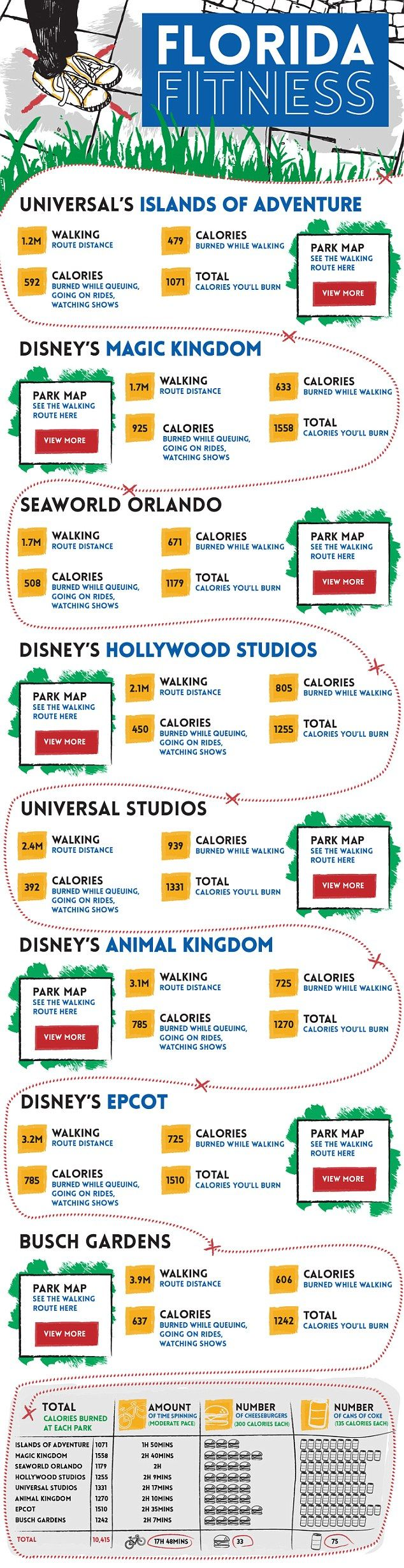 Disney World visitors can burn 1558 calories by walking around the theme park | Daily Mail Online
