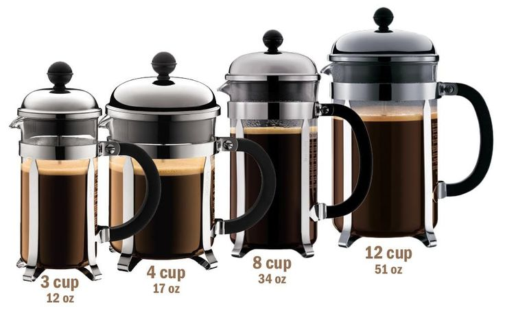 Online calculator to find the ratio of coffee to water for any size french press. Simply enter your french press size and desired brew strength to see measurements of coffee and water.