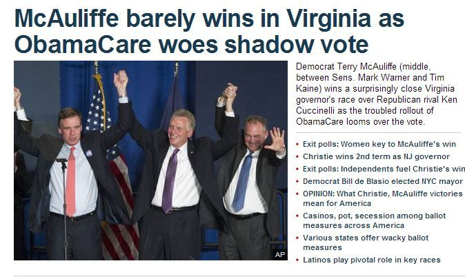 Right-Wing Media Ignore Evidence To Claim Obamacare Influenced Virginia Election - http://ontopofthenews.net/2013/11/08/opinion-column/right-wing-media-ignore-evidence-to-claim-obamacare-influenced-virginia-election/
