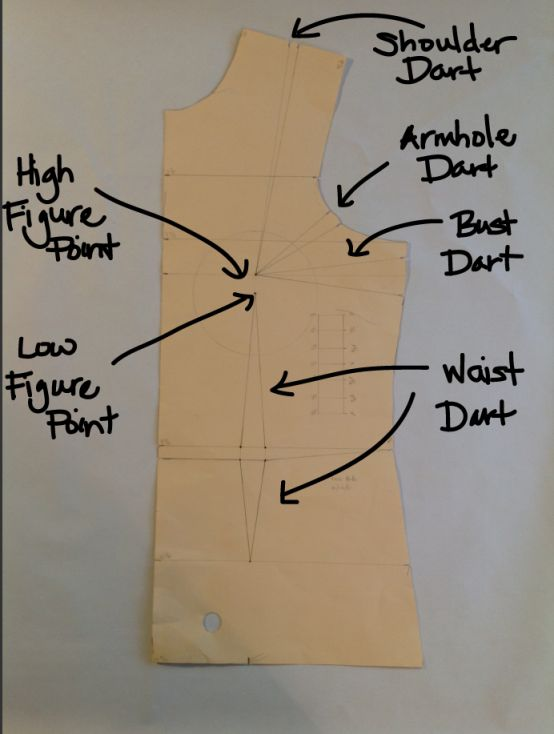 Flat Pattern Design- Bodice Sloper; Prof. Z! Slash and spread, pivot darts, truing curves, the leg o'mutton sleeve!  Xoxo