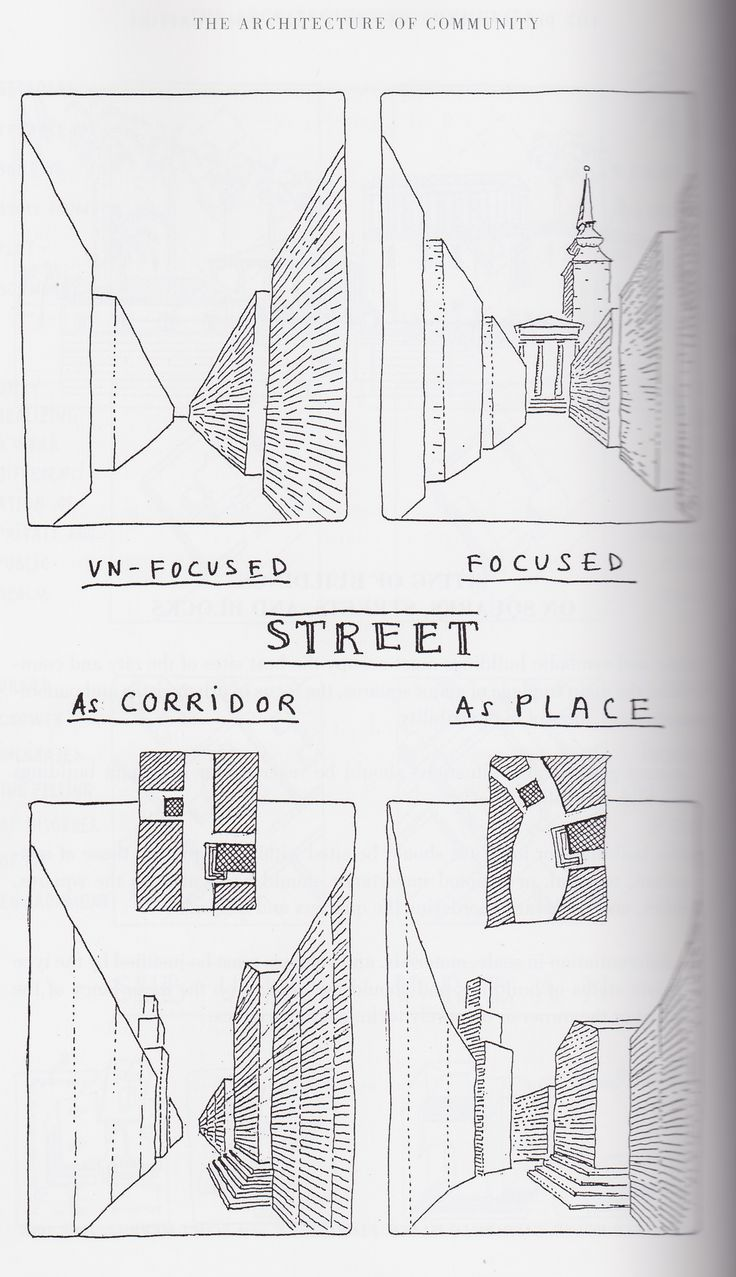 How To Design Streetscape