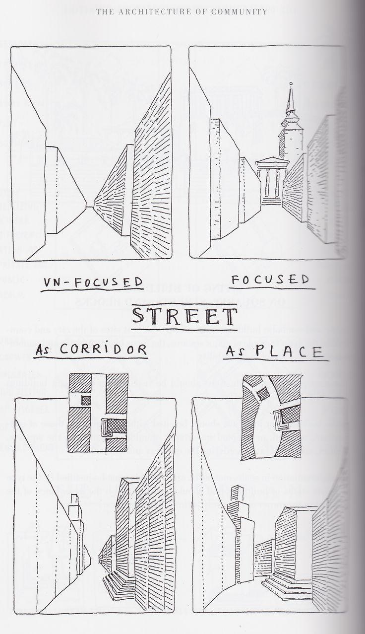 STREET as Corridor or as Place