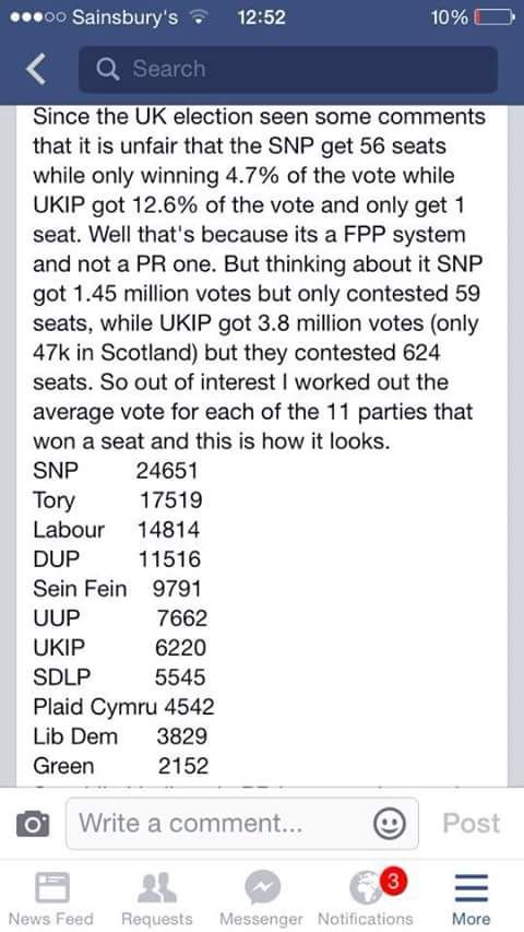 SNP result is not as unfair as you may think.