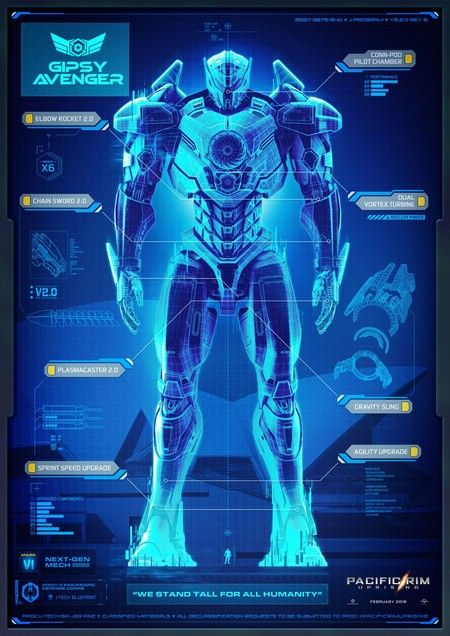 Pacific Rim Uprising Mechas 3