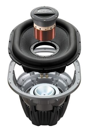 Boston Acoustics Subwoofer Loudspeaker Design Drivers