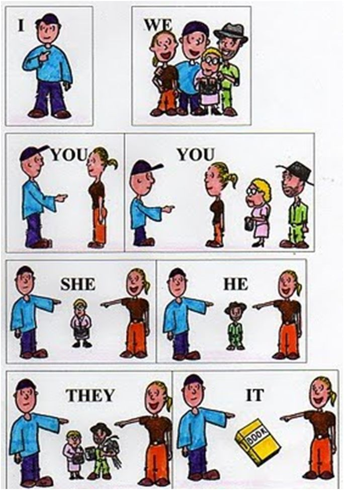 English grammar - Subject Pronouns:   I, you, she, he, it, you, we, they