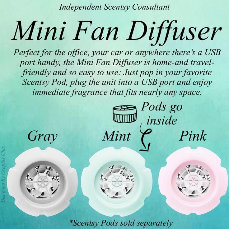 Scentsy Mini Fan Diffuser in 2020 Scentsy fragrance