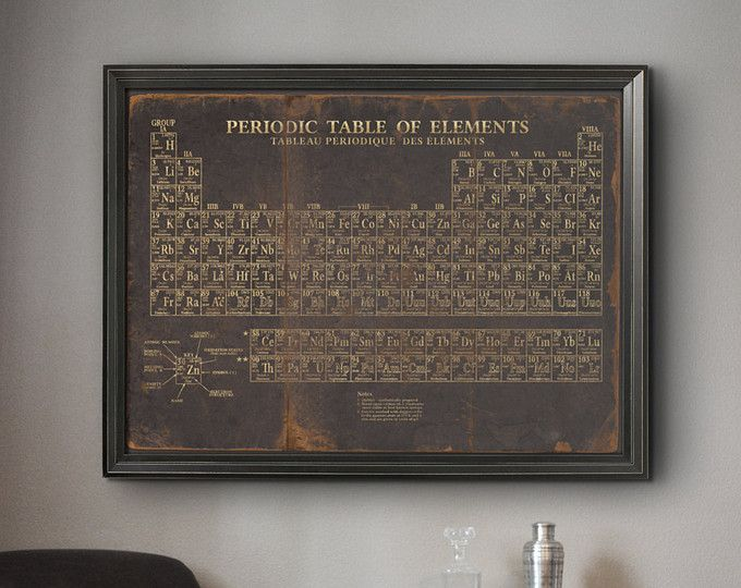 10 best caitlins room images on pinterest presents for teachers antique periodic table of elements poster by grammaticalart urtaz Image collections