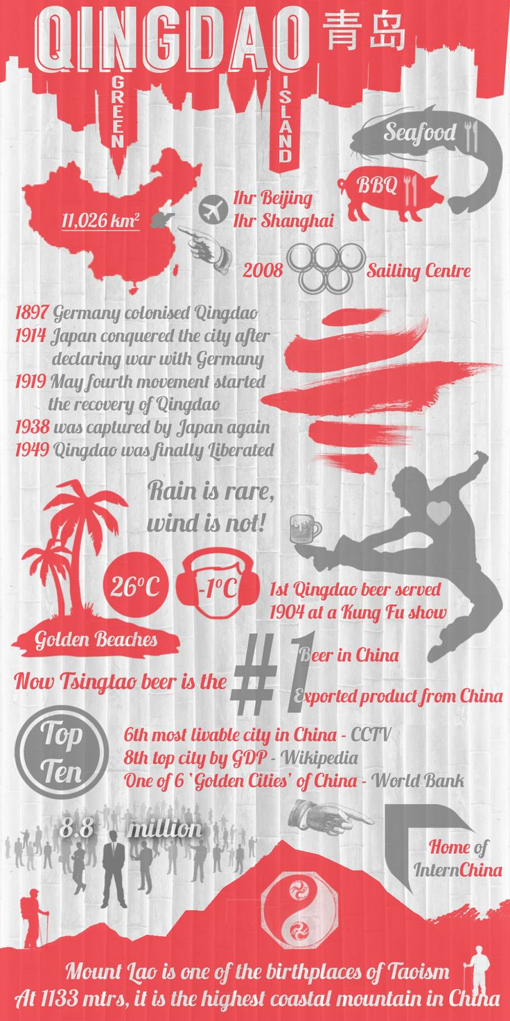 77 best qingdao china images on pinterest qingdao chengdu and