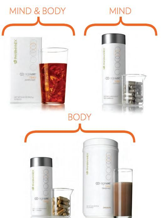 TR90 Weight Management