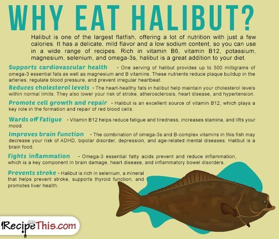 Cooking Tips Podcasts | Why Eat Halibut from RecipeThis.com