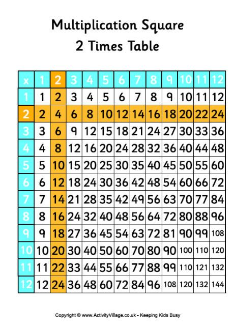 Common Worksheets table squares maths : 2 times table - multiplication square | Maths | Pinterest | Times ...