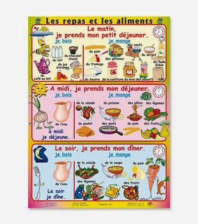 LA PROF DE FLE: Les repas