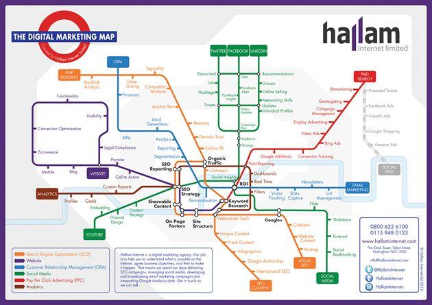 デジタルマーケティング 地下鉄路線図 インフォグラフィック 1