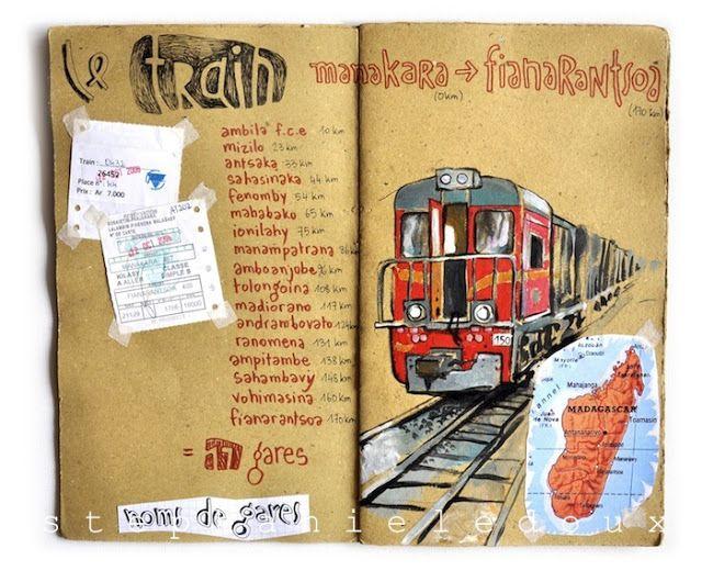 Carnet de voyage à Madagascar (travel sketchbook)