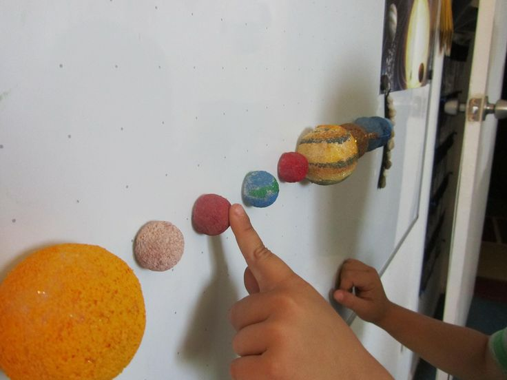 solar system out of foam balls - photo #15