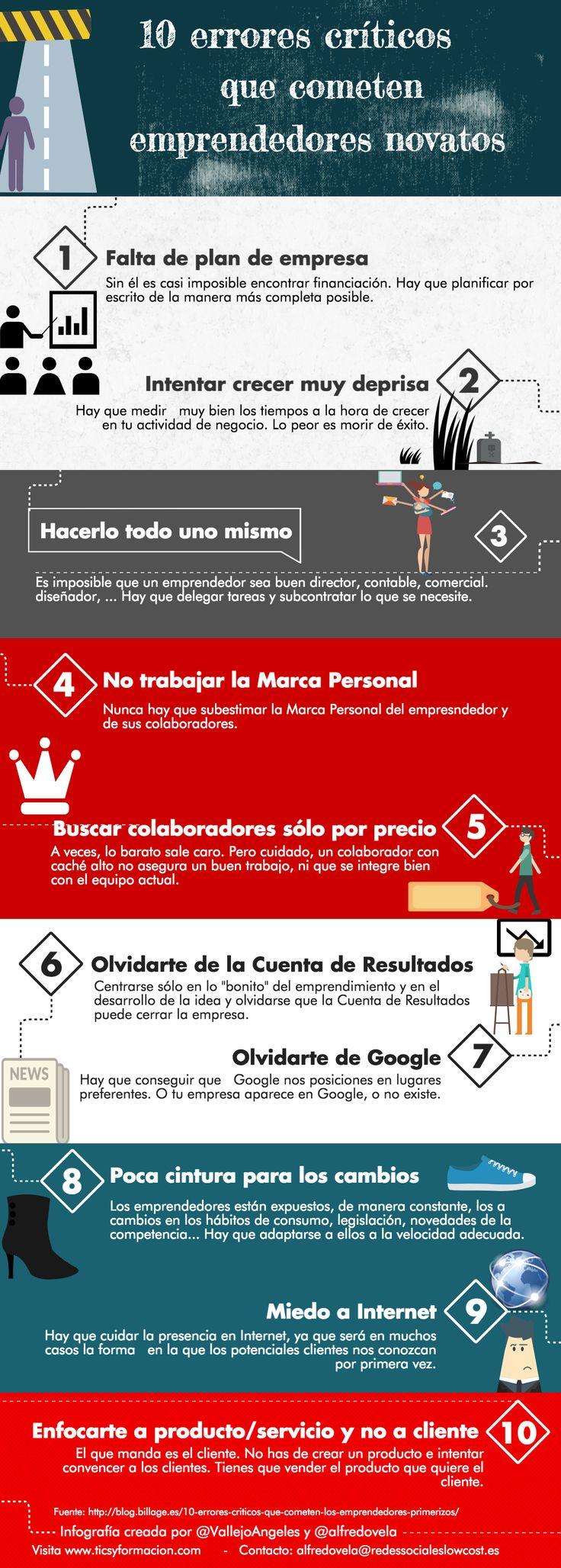 10 errores habituales de los #emprendedores novatos. #Infografia