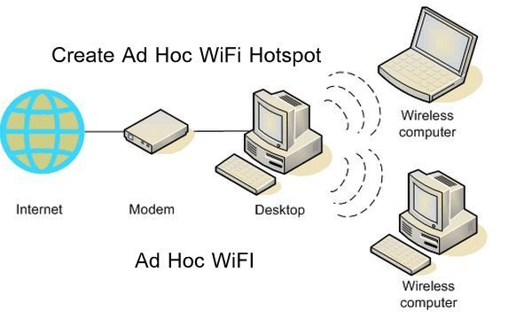 How to Connect to Ad Hoc WiFi Network in Windows 8.1  #HowtoConnecttoAdHocWiFiNetworkinWindows8.1 #news