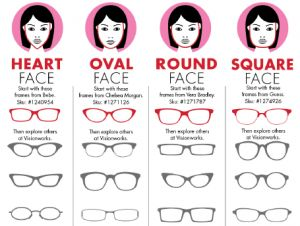 how to choose glasses according to face shape