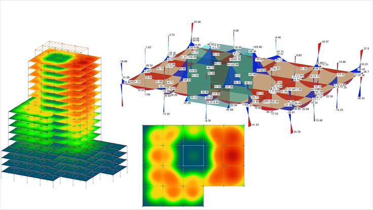Esecuzione dell'analisi strutturale di edifici nel cloud