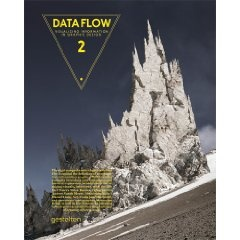 Data Flow2 -  Infographics