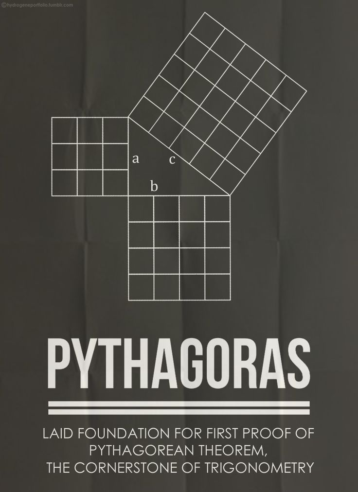 Minimal Posters -  Five Great Mathematicians And Their Contributions: Pythagoras