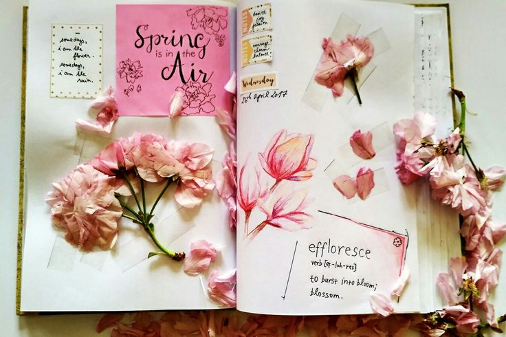 A spring page of my art journal. I just started