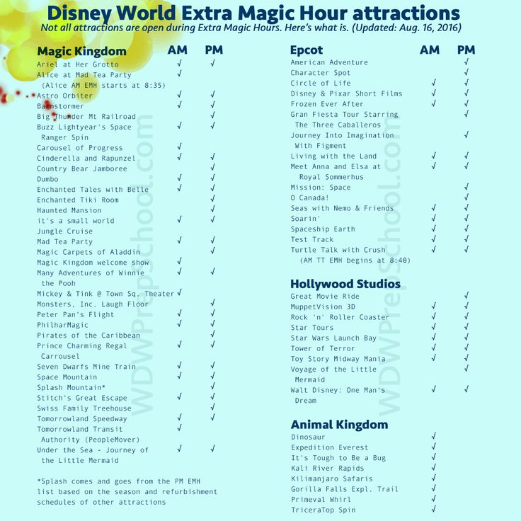 840 best Disney Destinations images on Pinterest Disney tips